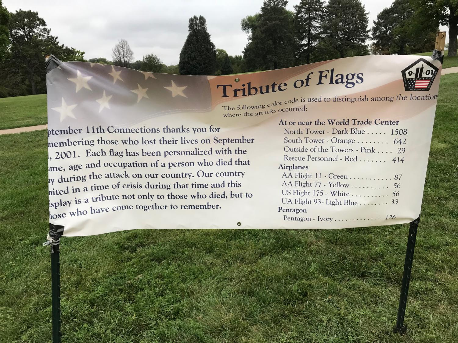 A+banner+explaining+what+each+flag+means.+Nearly+3000+people+died+on+September+11th%2C+the+worst+terrorist+attack+in+American+history.+